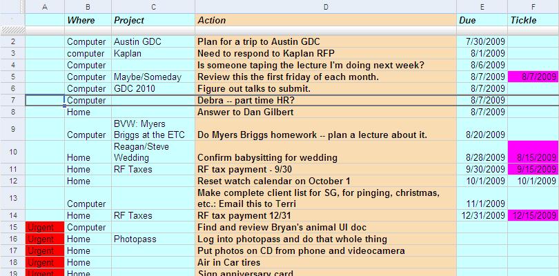 Foglio di lavoro Google Docs per GTD