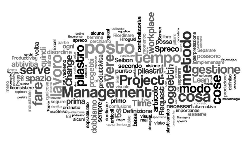come creare una word cloud personalizzata in pochi minuti
