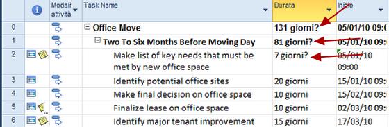 Stime di durata in Microsoft Project