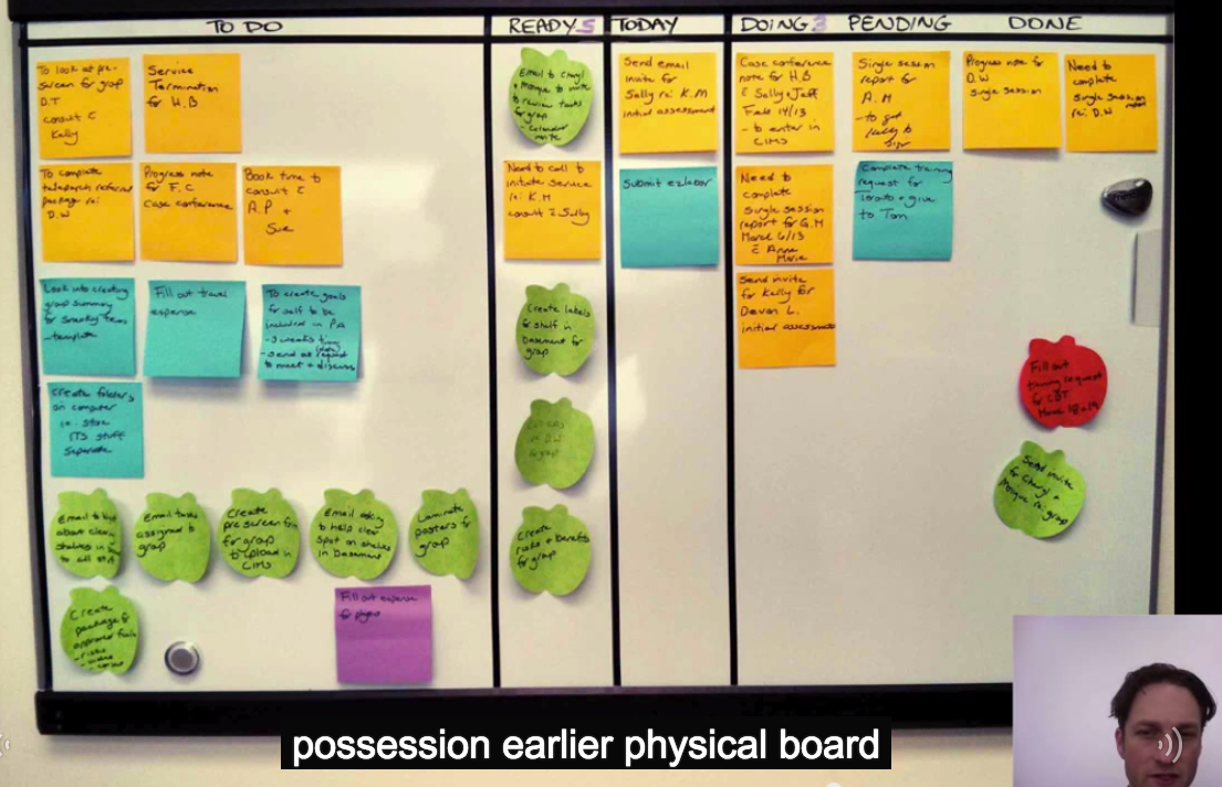 what is the kanban aspect of Perhaps the most attractive aspect of kanban, and the one that often makes it difficult to implement, is its 'requirement for, and facilitation of,.