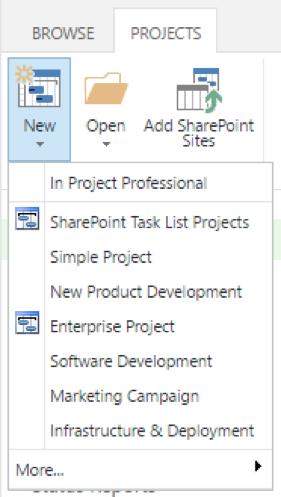 Scelta del Modello di Progetto al momento della creazione di un nuovo progetto