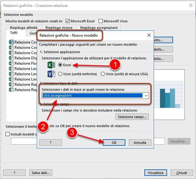 Report chi fa cosa quando di Microsoft Project