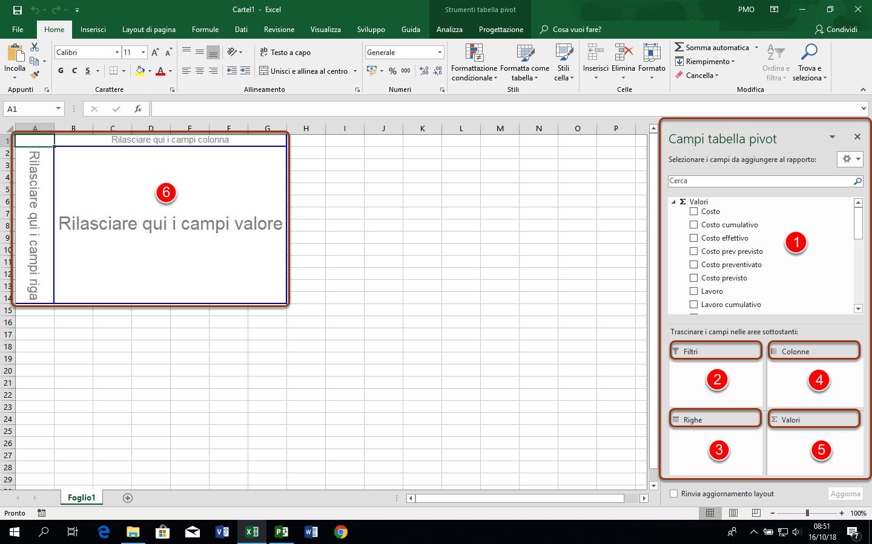 Report chi fa cosa quando con Microsoft Project