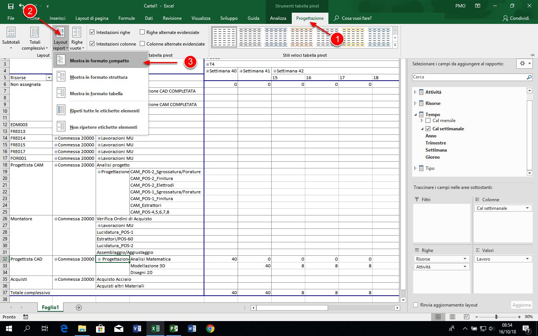 Report Chi fa Che Cosa in Microsoft Project
